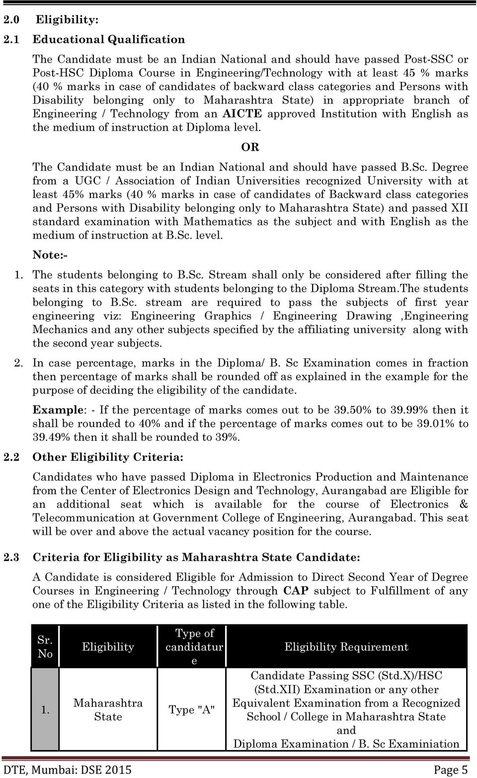 of candidates of backward class categories and Persons with Disability belonging only to Maharashtra State) in appropriate branch of Engineering / Technology from an AICTE approved Institution with