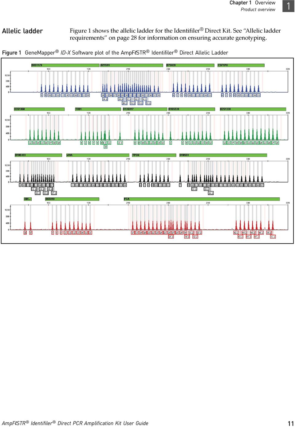See Allelic ladder requirements on page 28 for information on ensuring accurate genotyping.