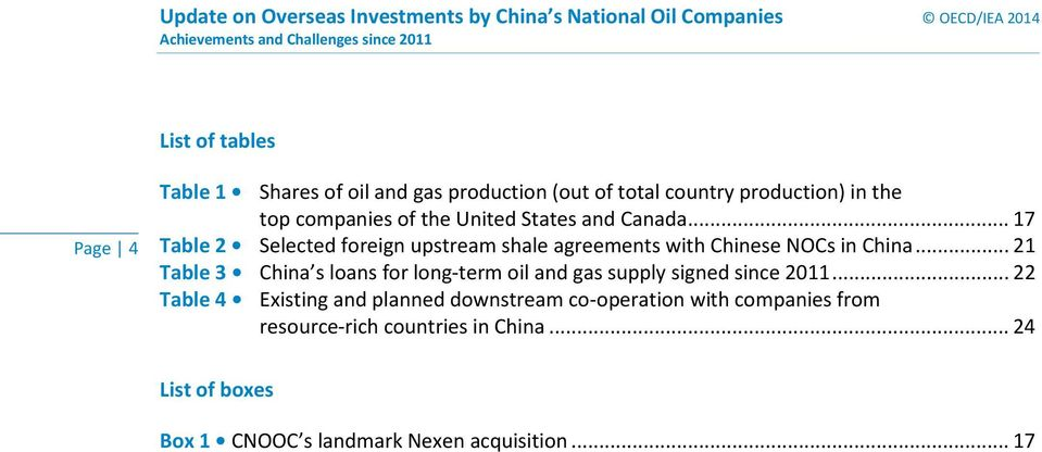 .. 17 Table 2 Selected foreign upstream shale agreements with Chinese NOCs in China.