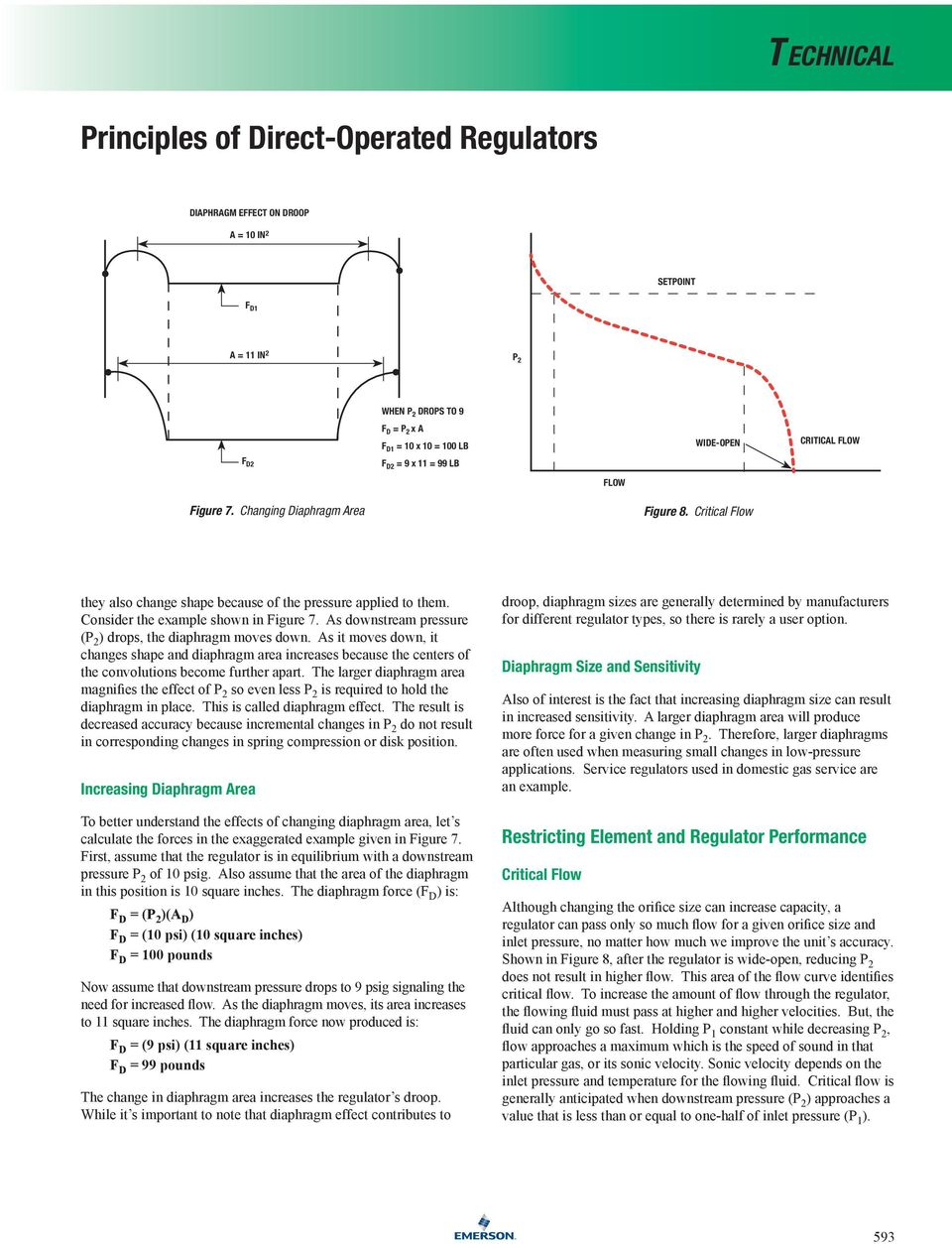 Critical Flow CRITICAL FLOW they also change shape because of the pressure applied to them. Consider the example shown in Figure 7. As downstream pressure (P 2 ) drops, the diaphragm moves down.