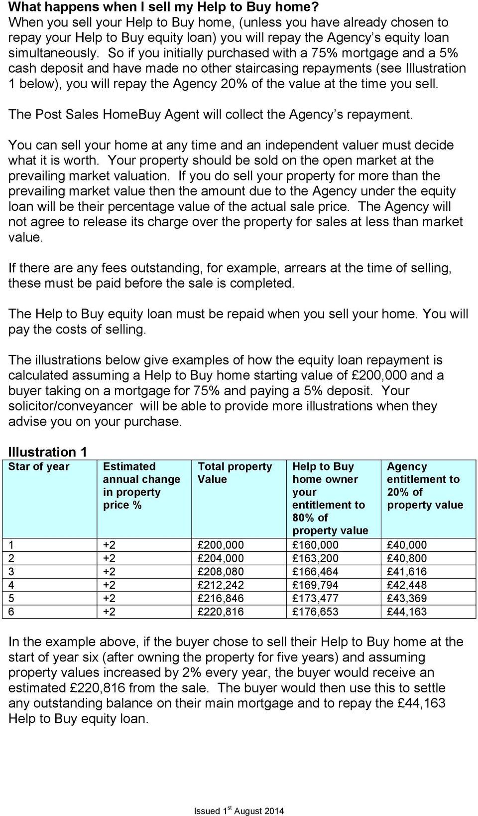 So if you initially purchased with a 75% mortgage and a 5% cash deposit and have made no other staircasing repayments (see Illustration 1 below), you will repay the Agency 20% of the value at the