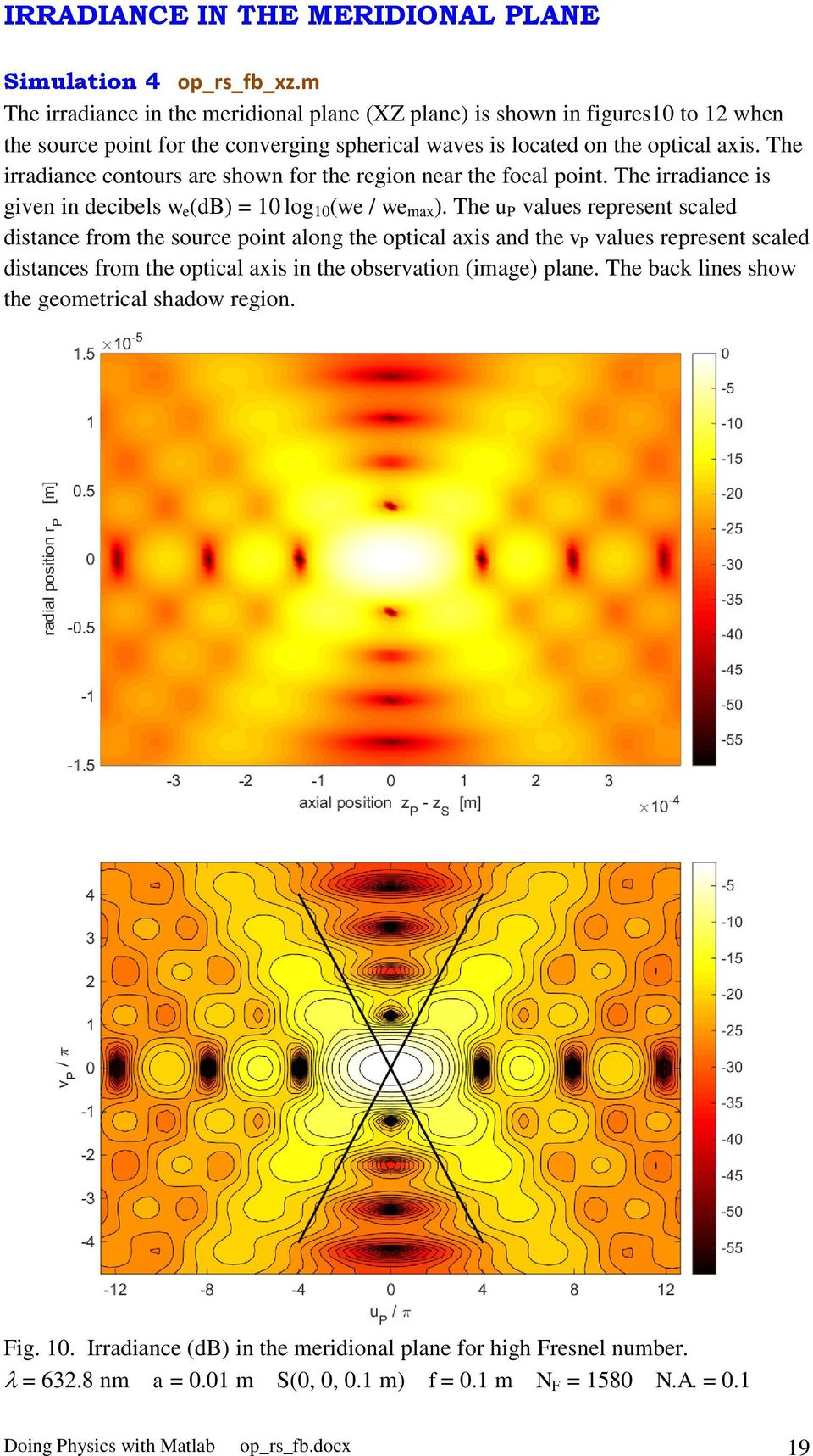 The irradiance contours are shown for the region near the focal point. The irradiance is given in decibels w e (db) = 10 log 10 (we / we max ).