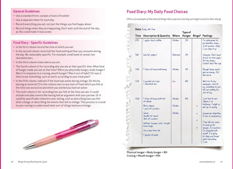 Food Diary - Specific Guidelines In the first column record the time at which you eat In the second column record all the food and liquid that you consume during the day. Be reasonably specific.
