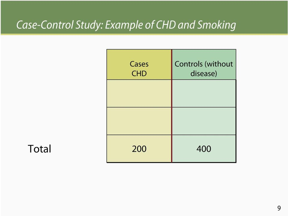 Smoking Cases CHD