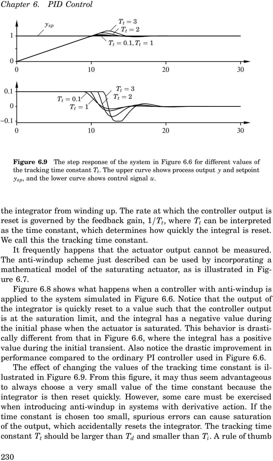 The rate at which the controller output is reset is governed by the feedback gain, /T t, where T t can be interpreted as the time constant, which determines how quickly the integral is reset.