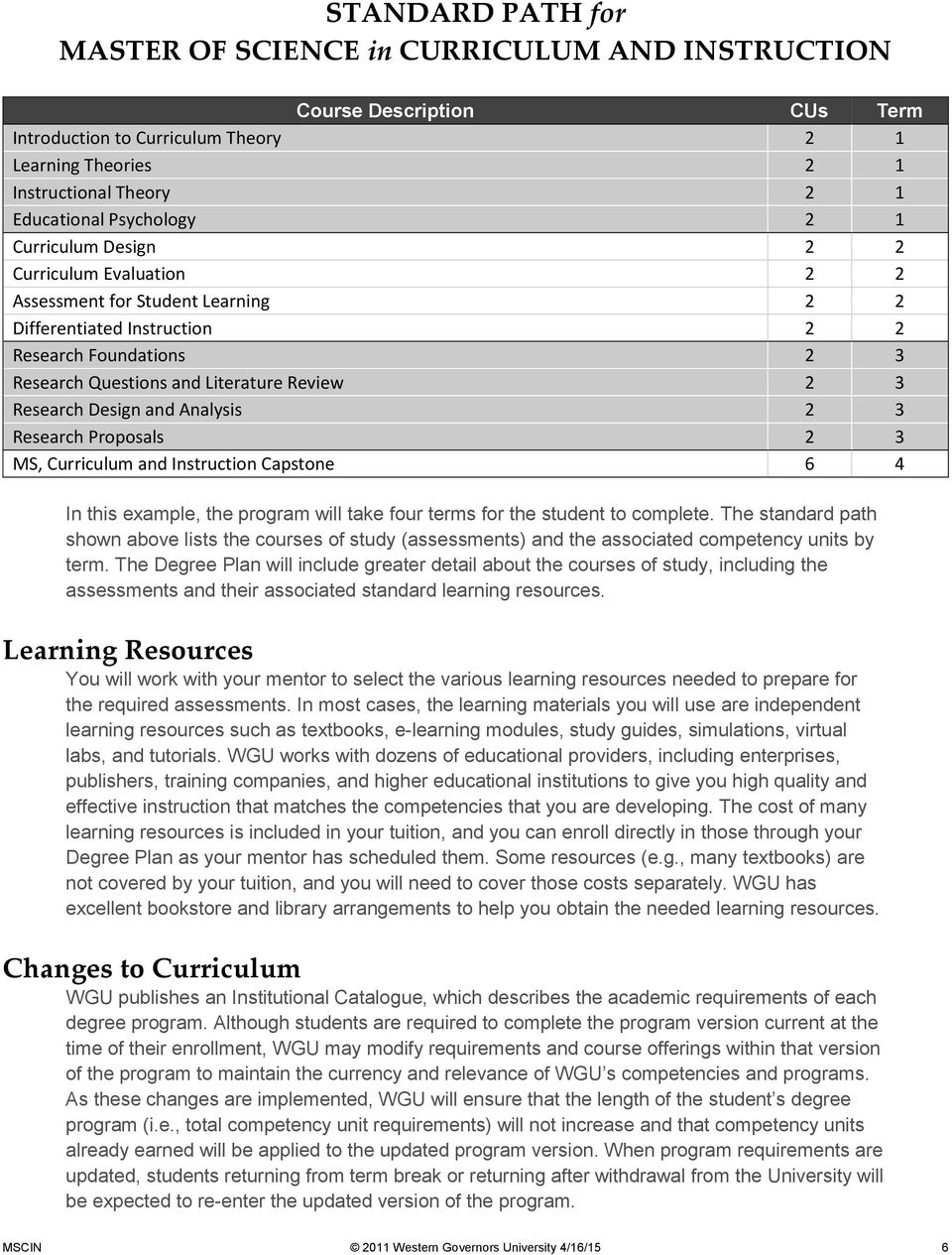 Research Design and Analysis 2 3 Research Proposals 2 3 MS, Curriculum and Instruction Capstone 6 4 In this example, the program will take four terms for the student to complete.