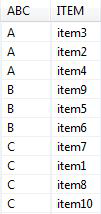 INSERT INTO PAL_ABC_DATA_TBL VALUES ('item1', 15.4 INSERT INTO PAL_ABC_DATA_TBL VALUES ('item2', 200.4 INSERT INTO PAL_ABC_DATA_TBL VALUES ('item3', 280.