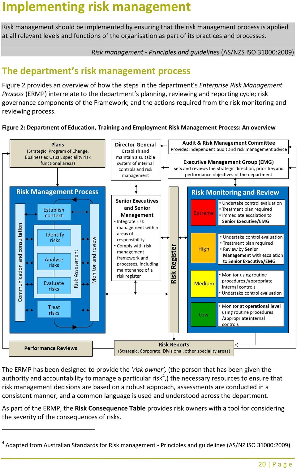 Risk management - Principles and guidelines (AS/NZS ISO 31000:2009) The department s risk management process Figure 2 provides an overview of how the steps in the department s Enterprise Risk