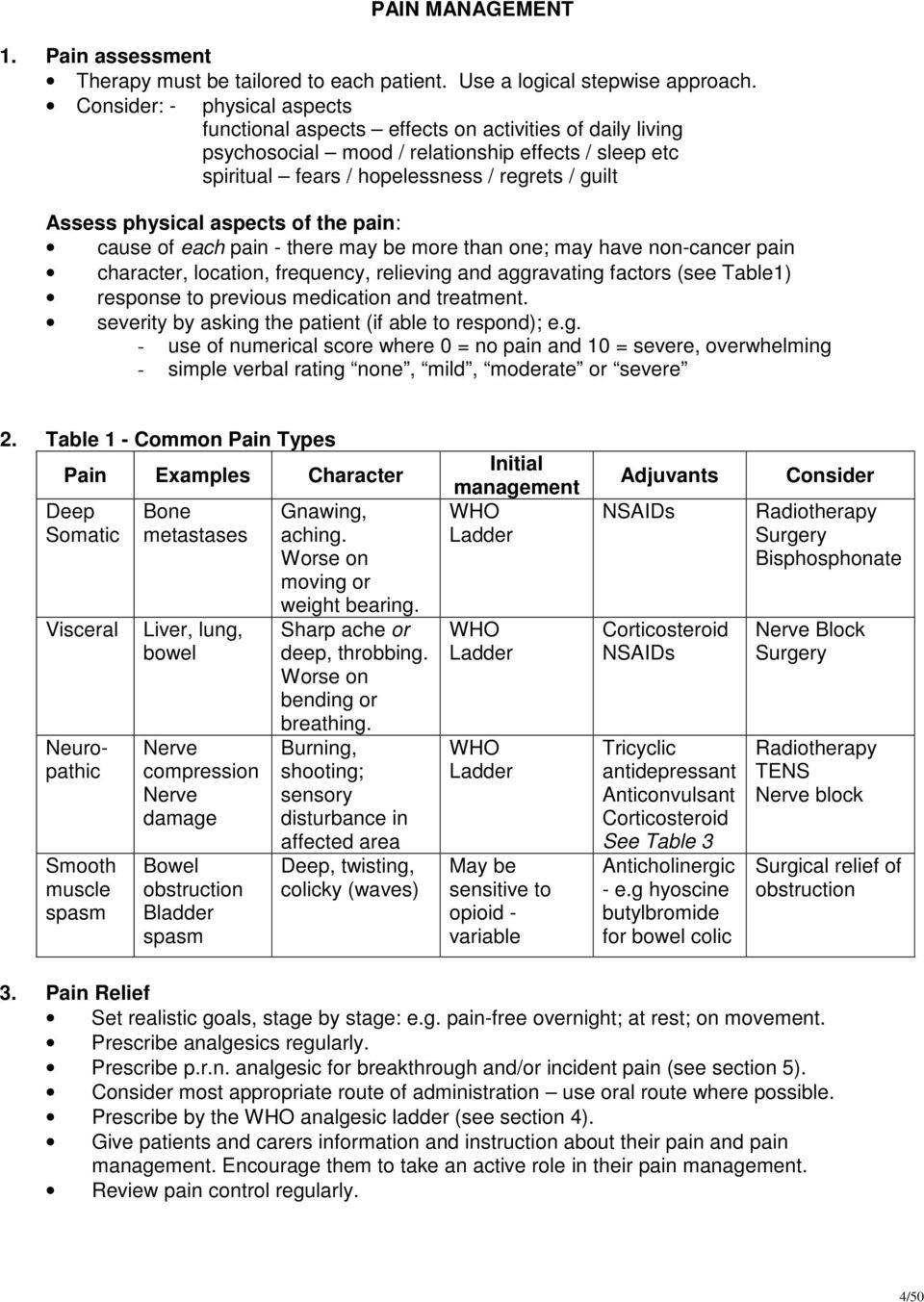 physical aspects of the pain: cause of each pain - there may be more than one; may have non-cancer pain character, location, frequency, relieving and aggravating factors (see Table1) response to