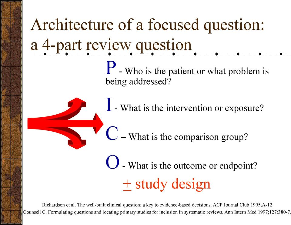 + study design Richardson et al. The well-built clinical question: a key to evidence-based decisions.