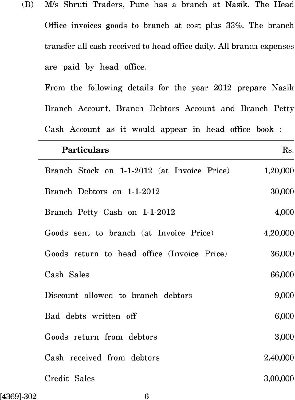 From the following details for the year 2012 prepare Nasik Branch Account, Branch Debtors Account and Branch Petty Cash Account as it would appear in head office book : Particulars Rs.