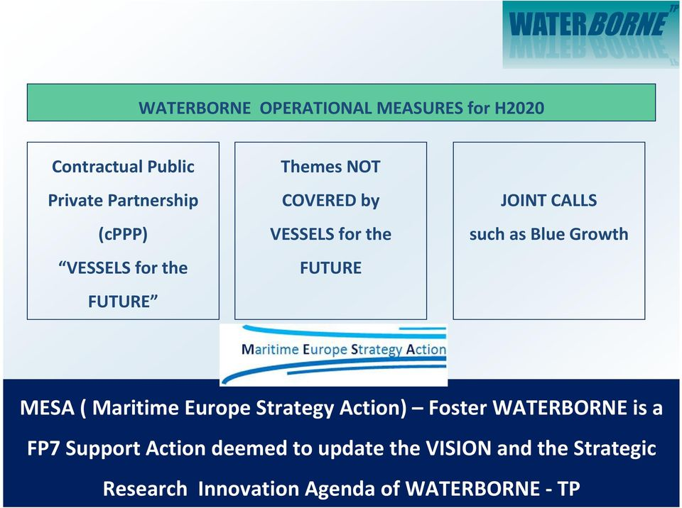 Blue Growth MESA ( Maritime Europe Strategy Action) Foster WATERBORNE is a FP7 Support