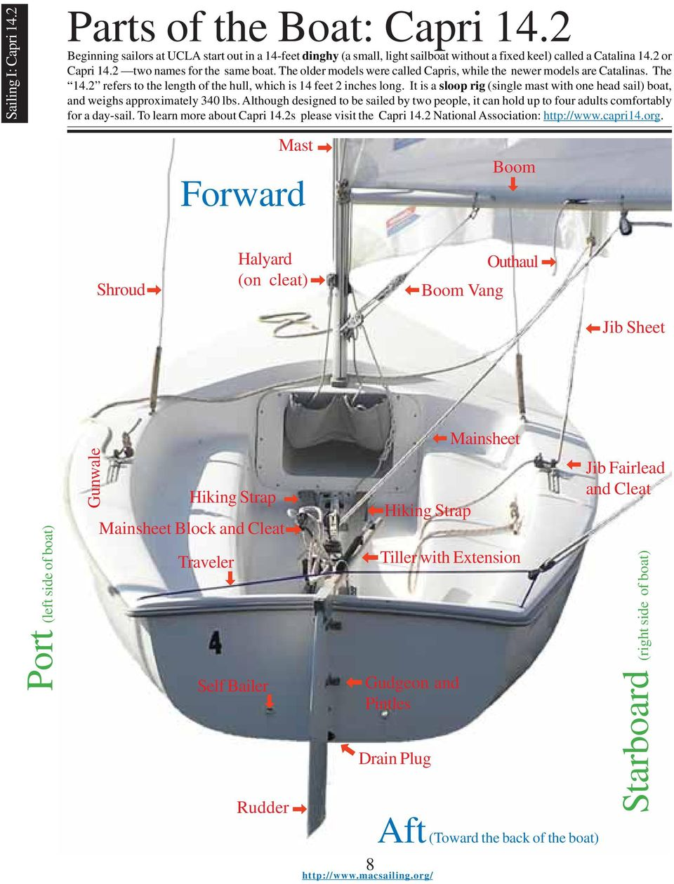 Fine Sailboat Electrical Wiring Component - Wiring Schematics and ...