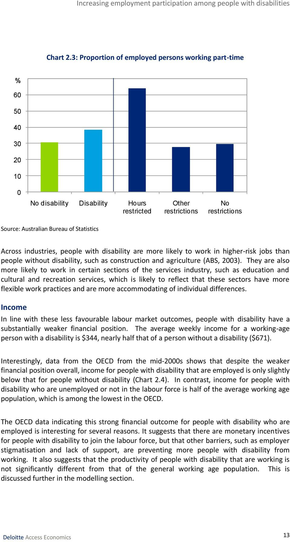 industries, people with disability are more likely to work in higher-risk jobs than people without disability, such as construction and agriculture (ABS, 2003).