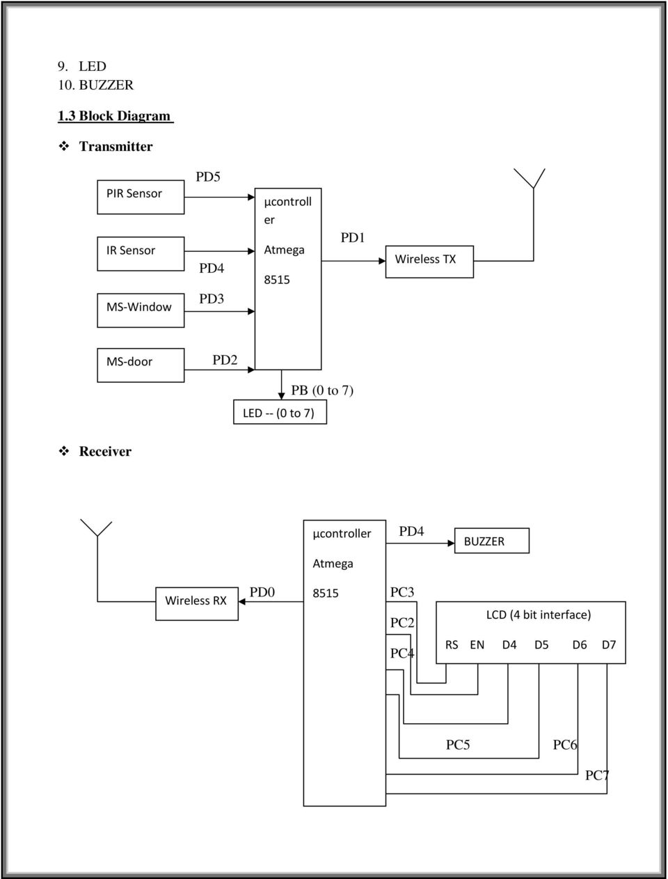 project documentation on home security system with