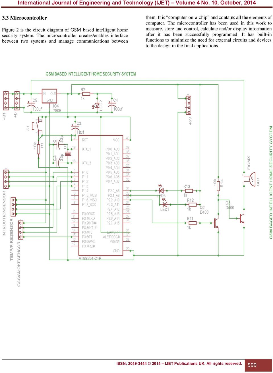 Gsm based intelligent home security system for intrusion detection pdf it is computer on a chip and contains all the elements of computer 6 figure 2 circuit diagram of gsm based intelligent home system ccuart Images