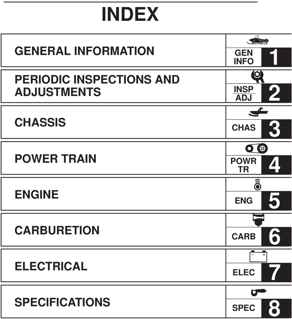CARBURETION ELECTRICAL SPECIFICATIONS INDEX GEN