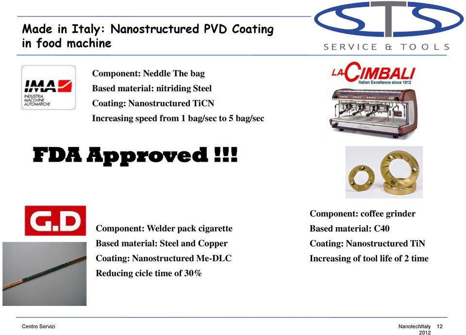 !! Component: Welder pack cigarette Based material: Steel and Copper Coating: Nanostructured Me-DLC Reducing cicle