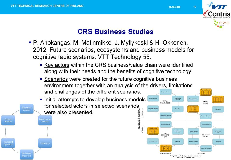 Key actors within the CRS business/value chain were identified along with their needs and the benefits of cognitive technology.