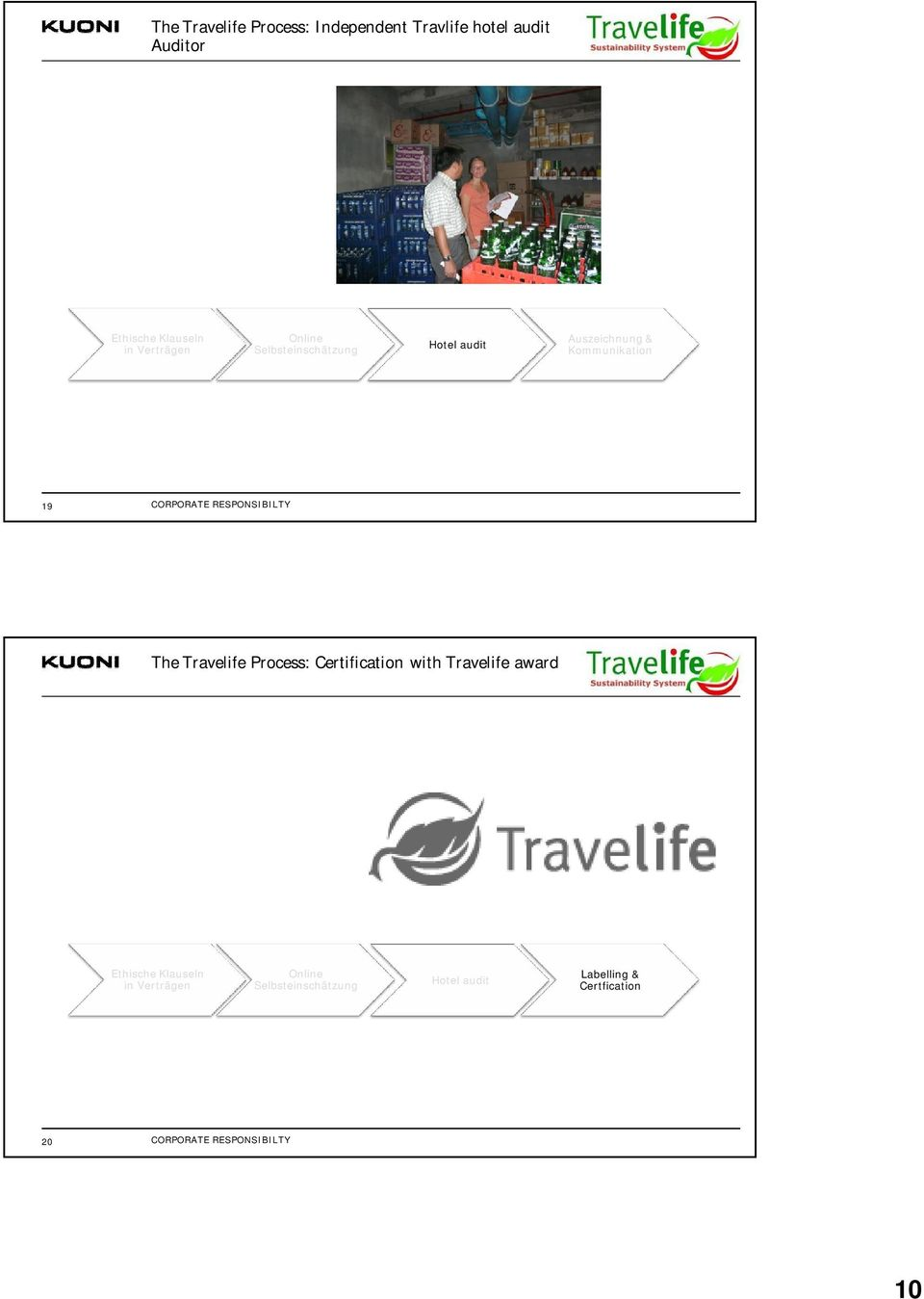 Kommunikation The Travelife Process: Certification with Travelife award Ethische