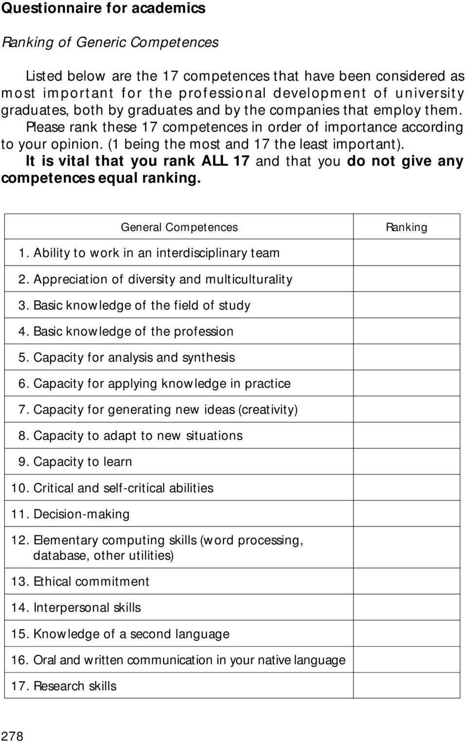 It is vital that you rank ALL 17 and that you do not give any competences equal ranking. General Competences 1. Ability to work in an interdisciplinary team 2.