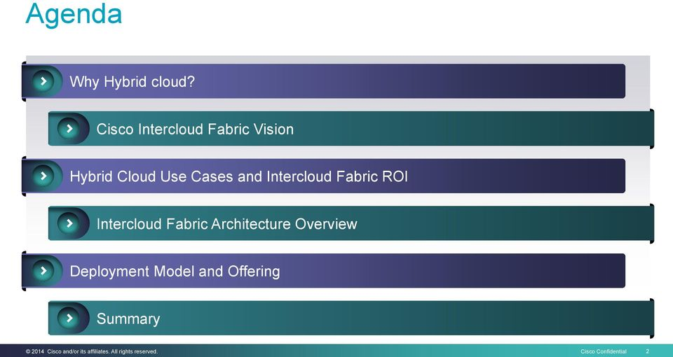 and ROI Architecture Overview