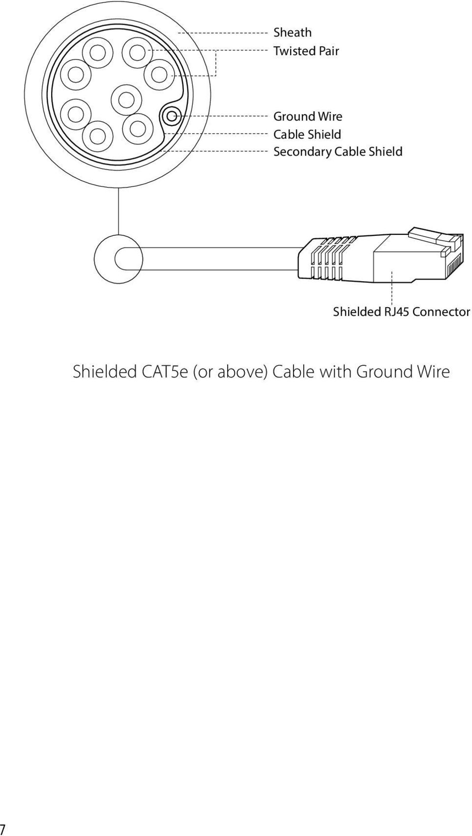 Shielded RJ45 Connector Shielded