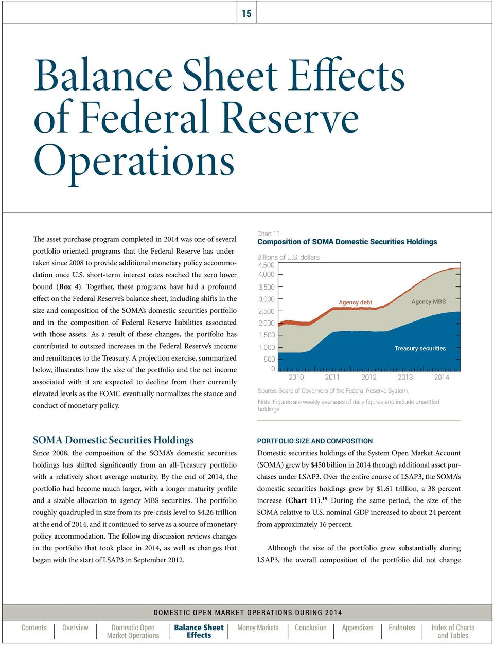 Together, these programs have had a profound effect on the Federal Reserve s balance sheet, including shifts in the size and composition of the SOMA s domestic securities portfolio and in the