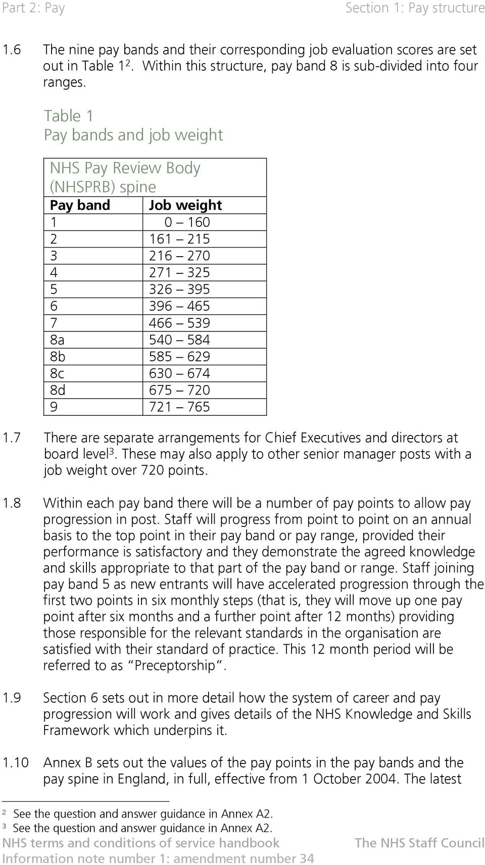 9 721 765 1.7 There are separate arrangements for Chief Executives and directors at board level 3. These may also apply to other senior manager posts with a job weight over 720 points. 1.8 Within each pay band there will be a number of pay points to allow pay progression in post.