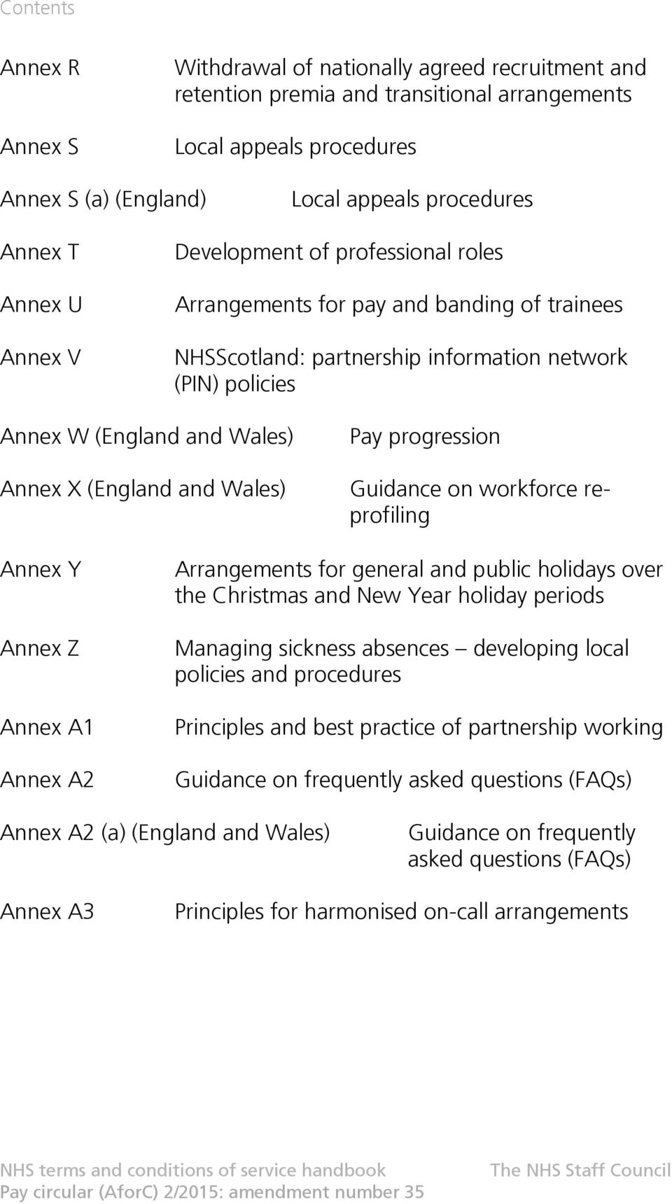 and Wales) Pay progression Guidance on workforce reprofiling Annex Y Annex Z Annex A1 Annex A2 Arrangements for general and public holidays over the Christmas and New Year holiday periods Managing