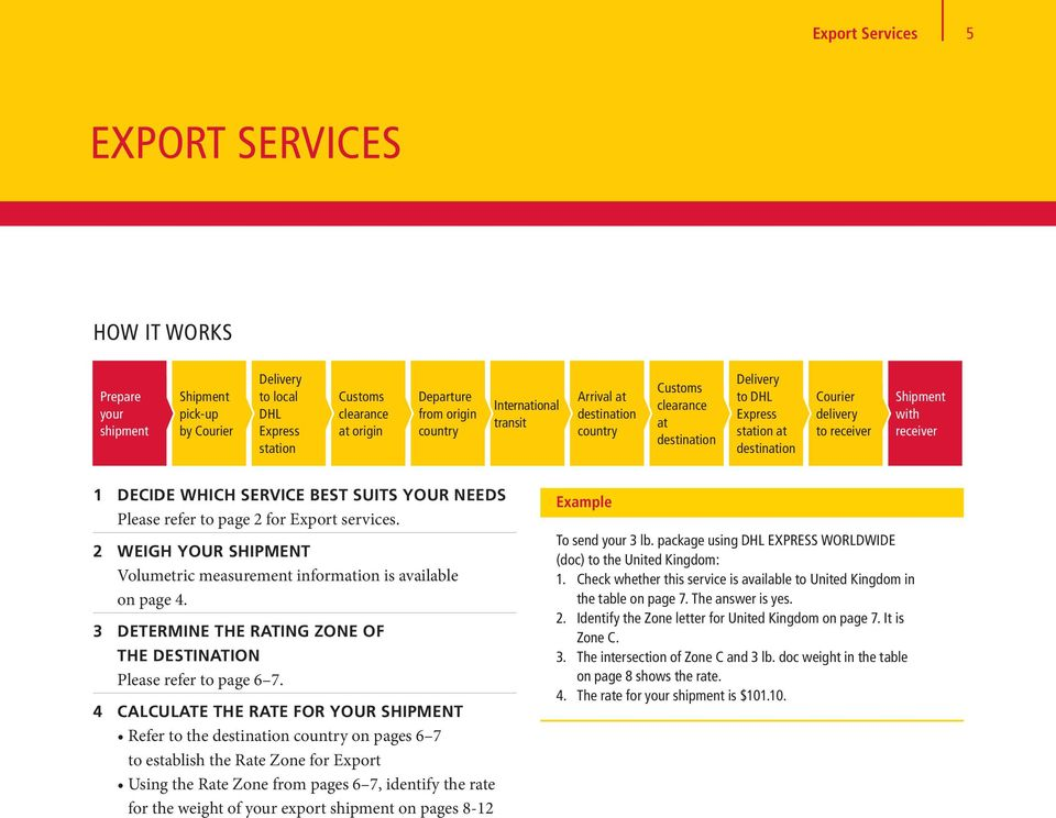 1 DECIDE WHICH SERVICE BEST SUITS YOUR NEEDS Please refer to page 2 for Export services. 2 WEIGH YOUR SHIPMENT Volumetric measurement information is available on page 4.