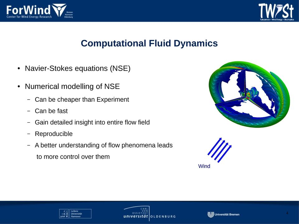 fast Gain detailed insight into entire flow field Reproducible A
