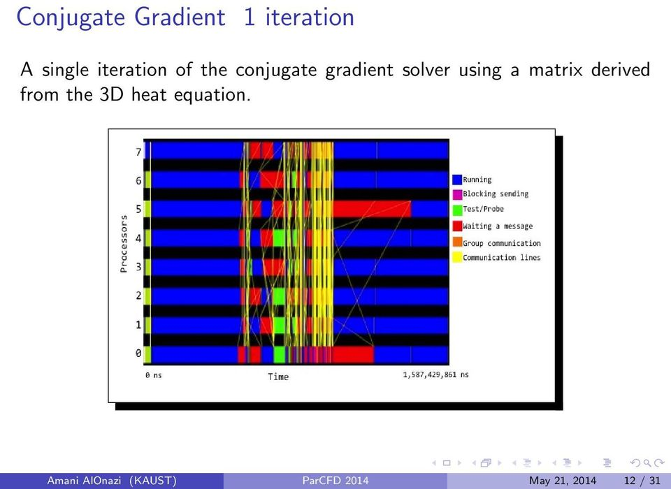 using a matrix derived from the 3D heat