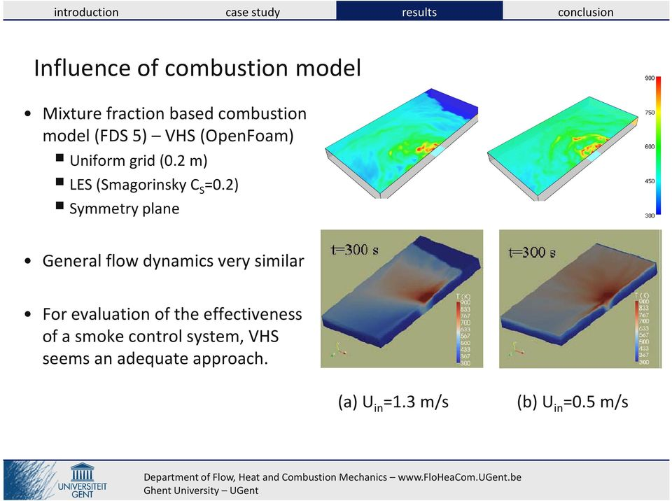 2) Symmetry plane General flow dynamics very similar For evaluation of the