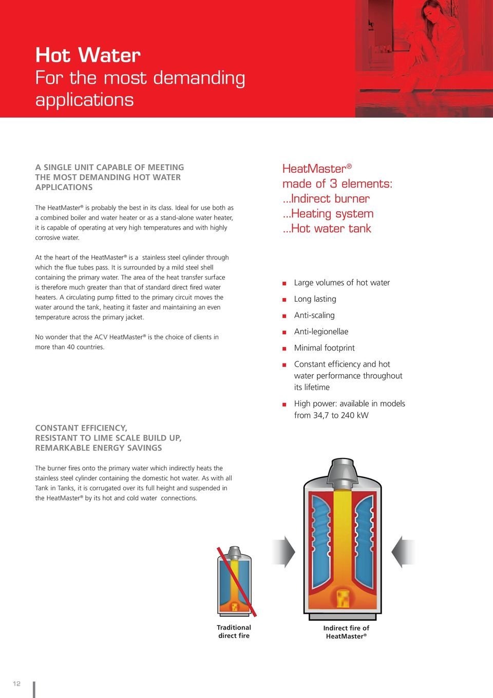 HeatMaster made of 3 elements:...indirect burner...heating system...hot water tank At the heart of the HeatMaster is a stainless steel cylinder through which the flue tubes pass.