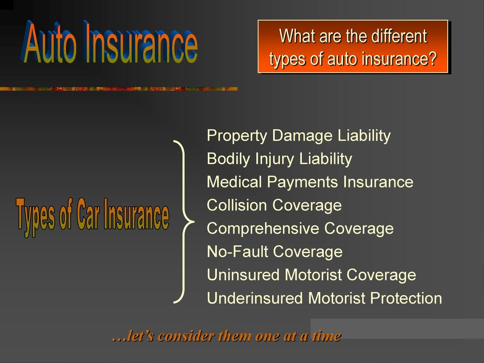 Insurance Collision Coverage Comprehensive Coverage No-Fault Coverage