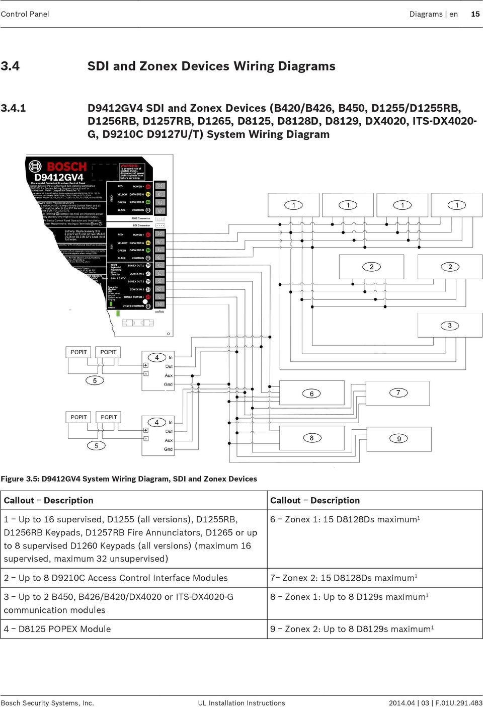 adt lynx quick connect manual