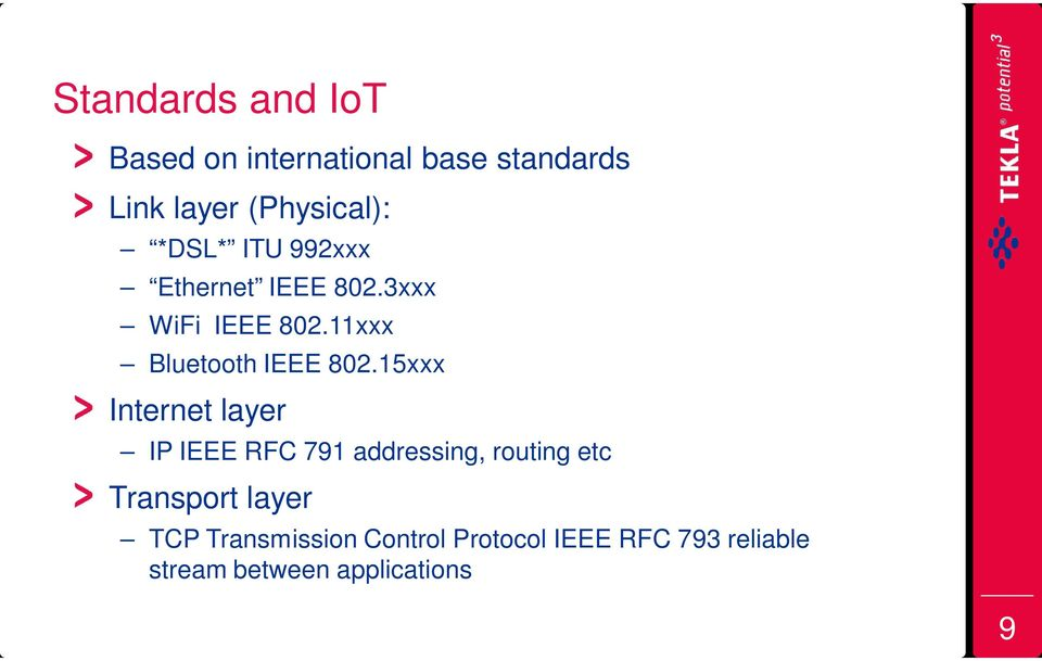 15xxx Internet layer IP IEEE RFC 791 addressing, routing etc Transport layer