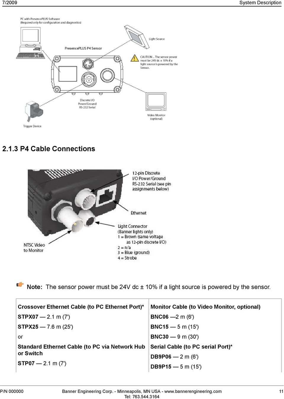 Crossover Ethernet Cable (to PC Ethernet Port)* STPX07 2.1 m (7') STPX25 7.