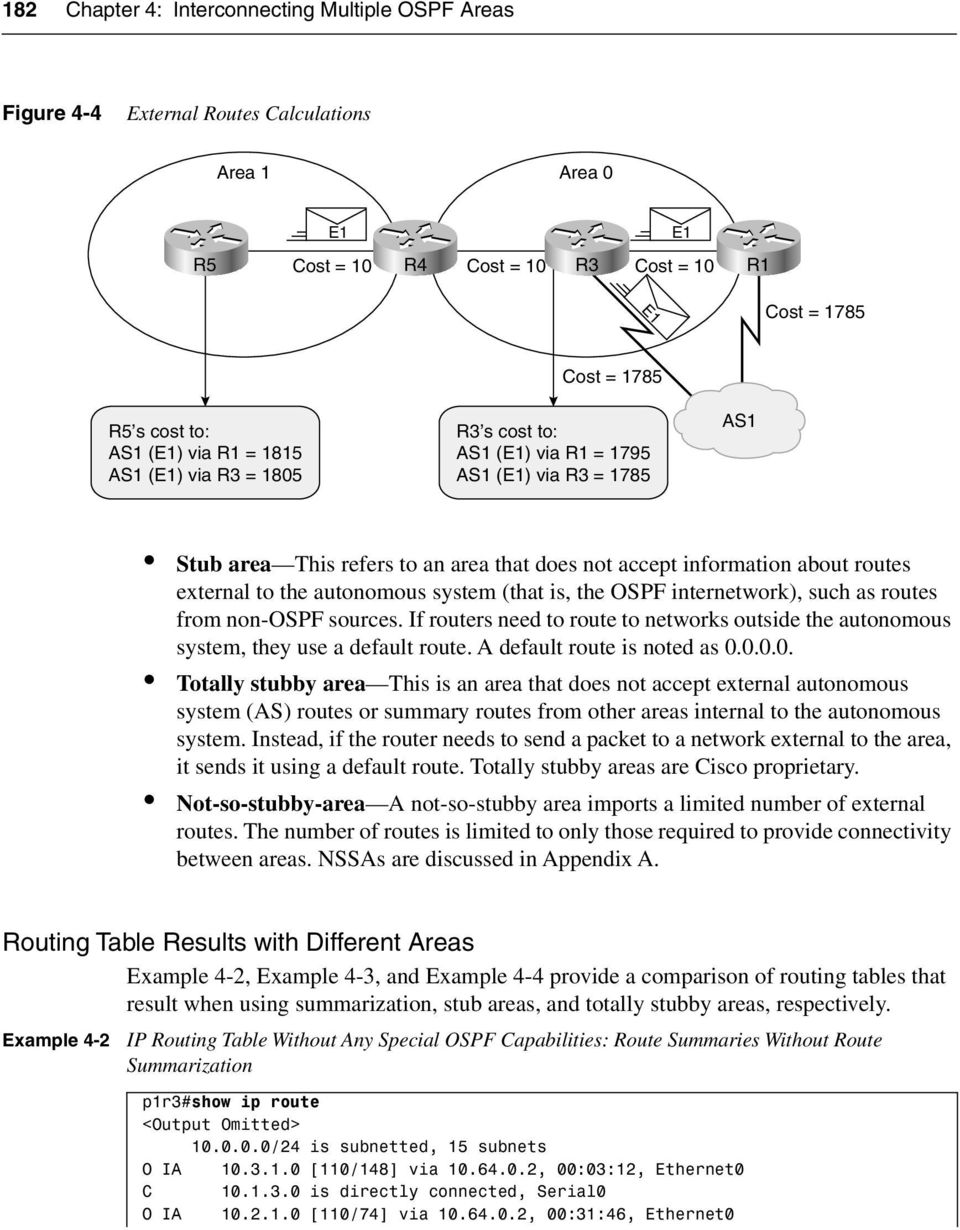 autonomous system (that is, the OSPF internetwork), such as routes from non-ospf sources. If routers need to route to networks outside the autonomous system, they use a default route.