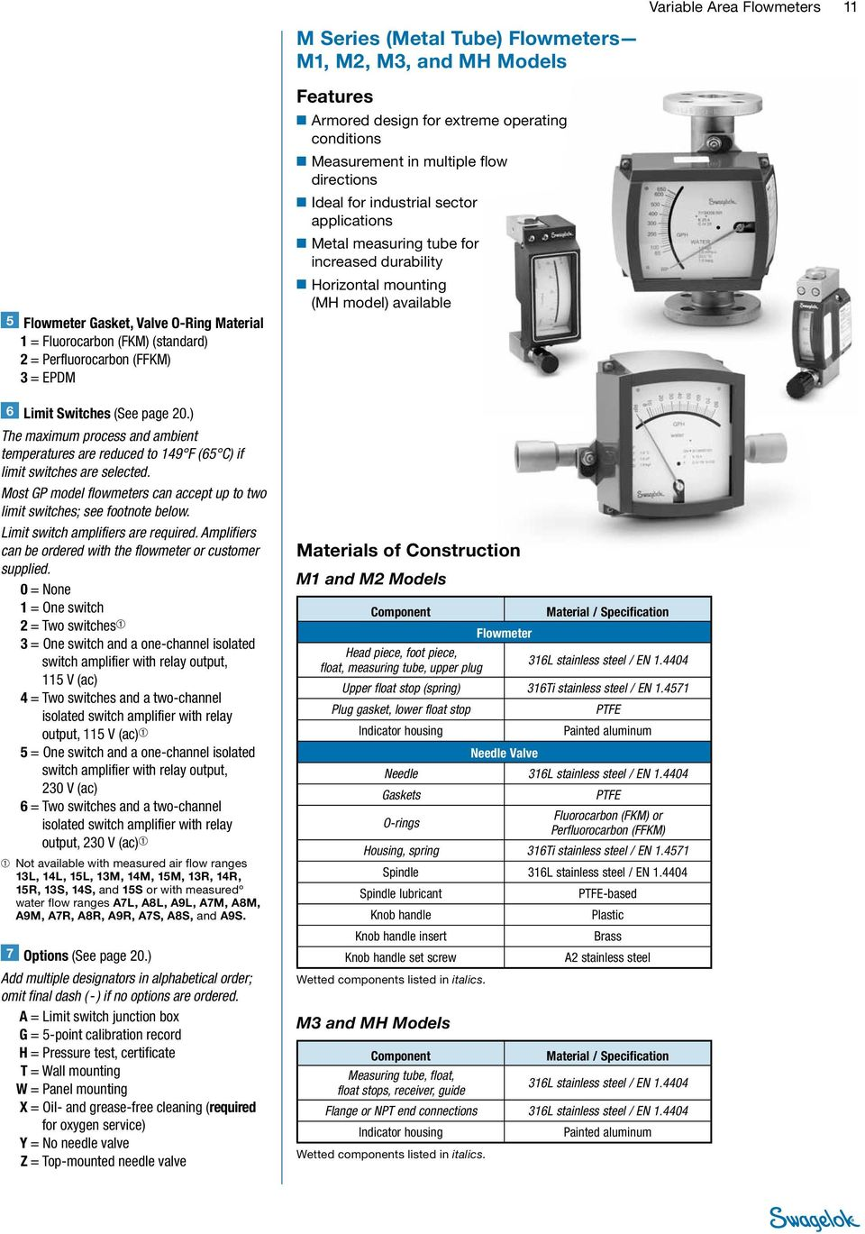 mounting (MH model) available 6 Limit Switches (See page 20.) The maximum process and ambient temperatures are reduced to 149 F (65 C) if limit switches are selected.