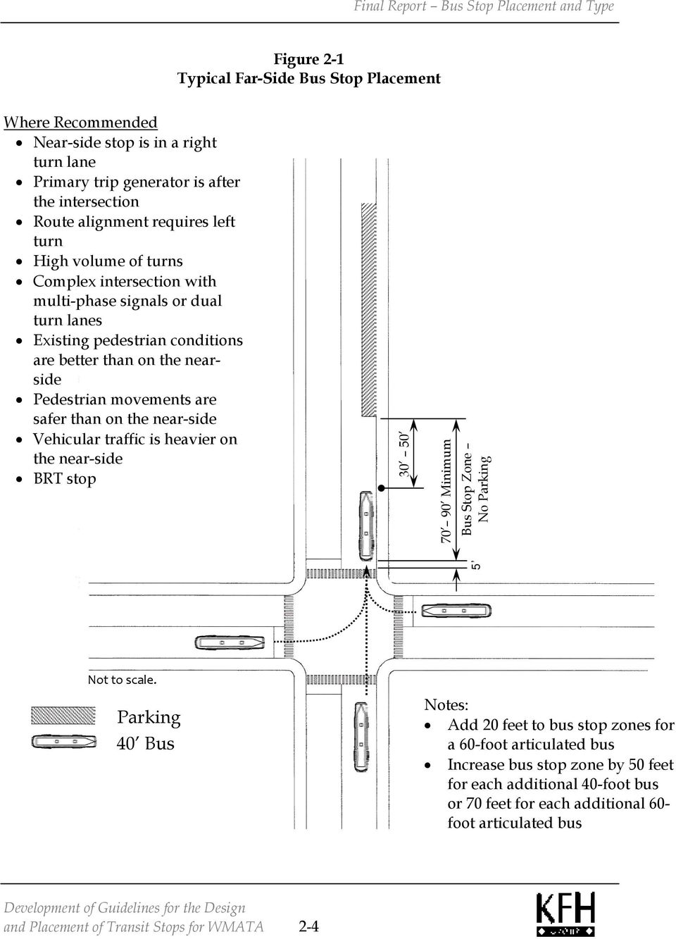 than on the near-side Vehicular traffic is heavier on the near-side BRT stop 70 90 Minimum Figure 2-1 Typical Far-Side Bus Stop Placement Not to scale.