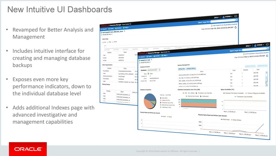 Exposes even more key performance indicators, down to the individual database