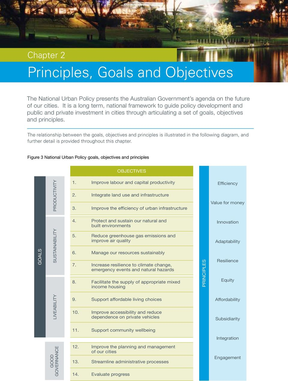 The relationship between the goals, objectives and principles is illustrated in the following diagram, and further detail is provided throughout this chapter.