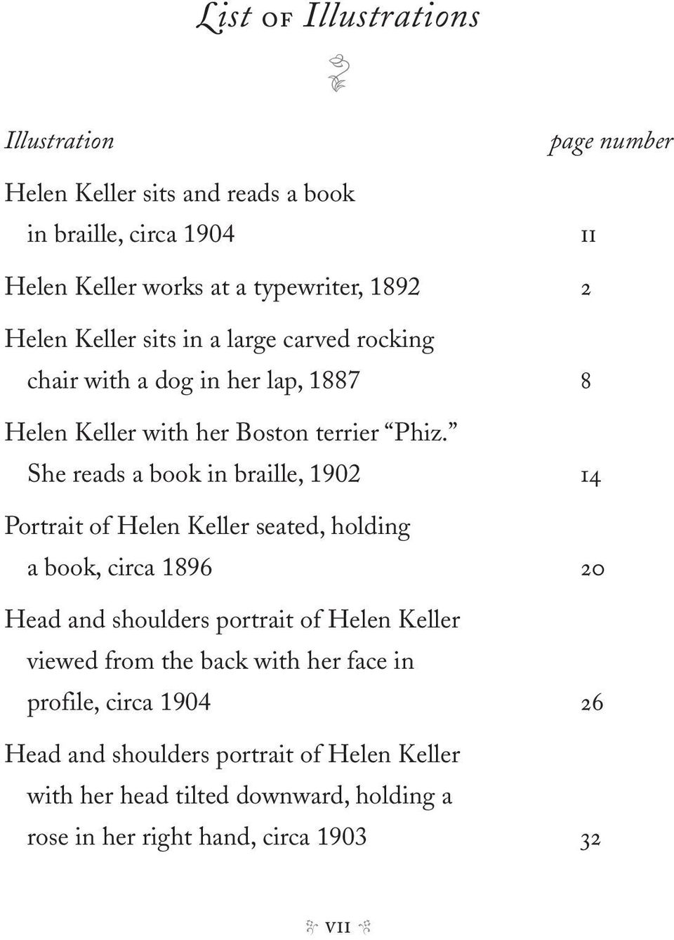 She reads a book in braille, 1902 14 Portrait of Helen Keller seated, holding a book, circa 1896 20 Head and shoulders portrait of Helen Keller viewed