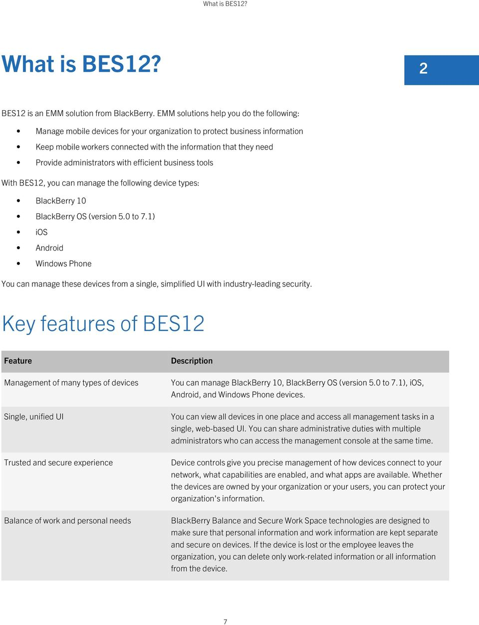 administrators with efficient business tools With BES12, you can manage the following device types: BlackBerry 10 BlackBerry OS (version 5.0 to 7.