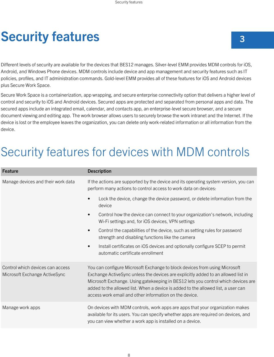 Gold-level EMM provides all of these features for ios and Android devices plus Secure Work Space.