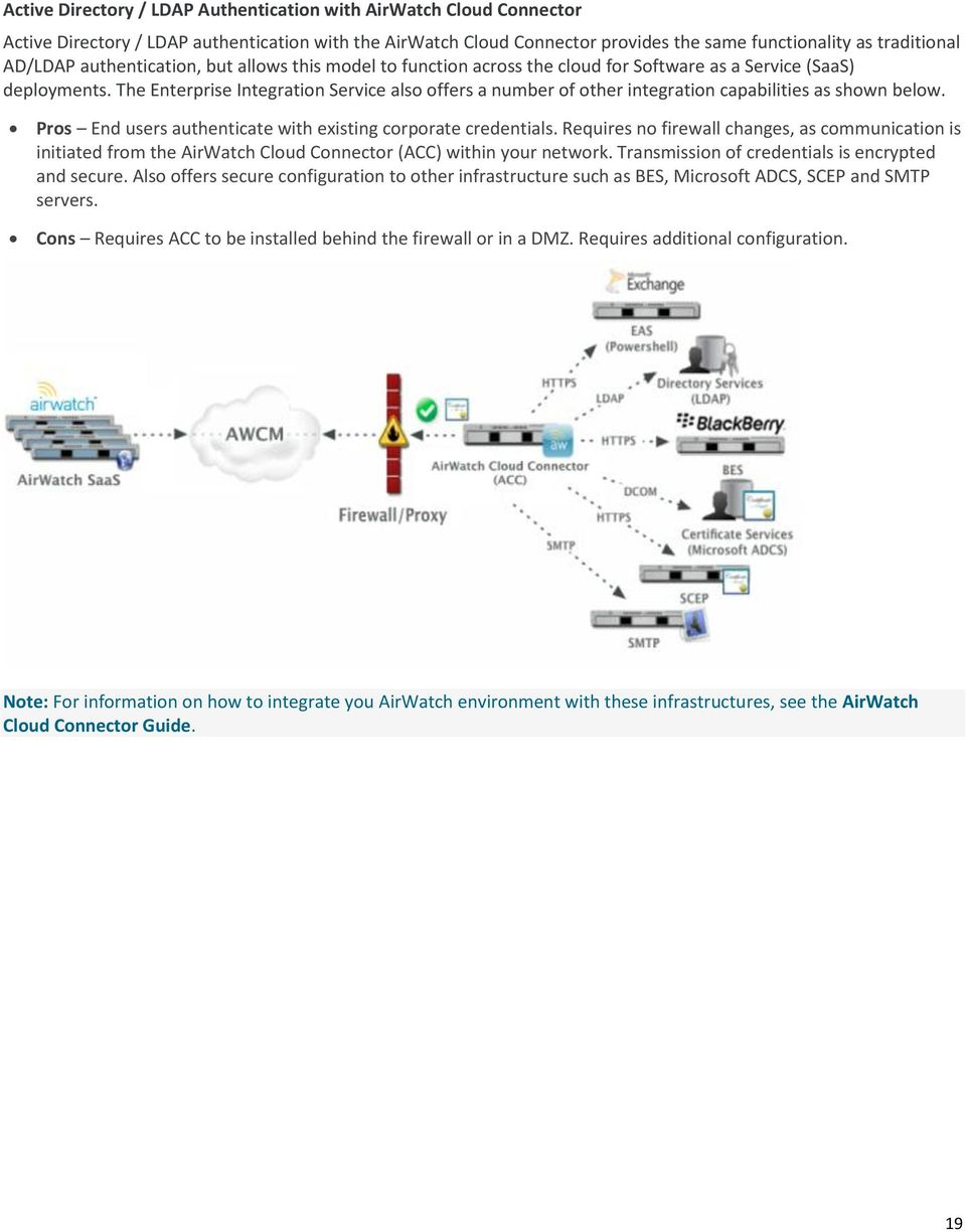 Introduction to mobile device management mdm pdf the enterprise integration service also offers a number of other integration capabilities as shown below yadclub Image collections