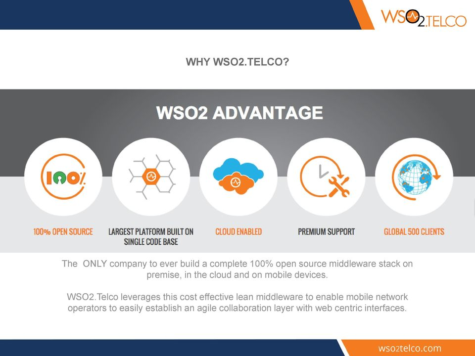 on premise, in the cloud and on mobile devices. WSO2.