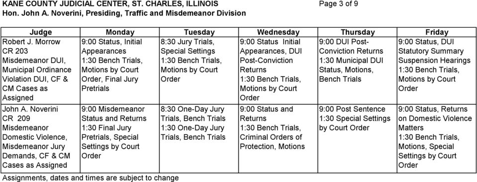 Post-Conviction 1:30 Municipal DUI by Court by Court Returns Status,,, Final Jury 1:30, Pretrials by Court Robert J.
